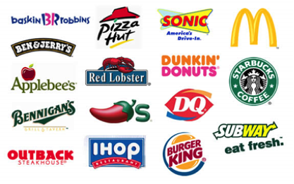 Fast Food: The Analysis